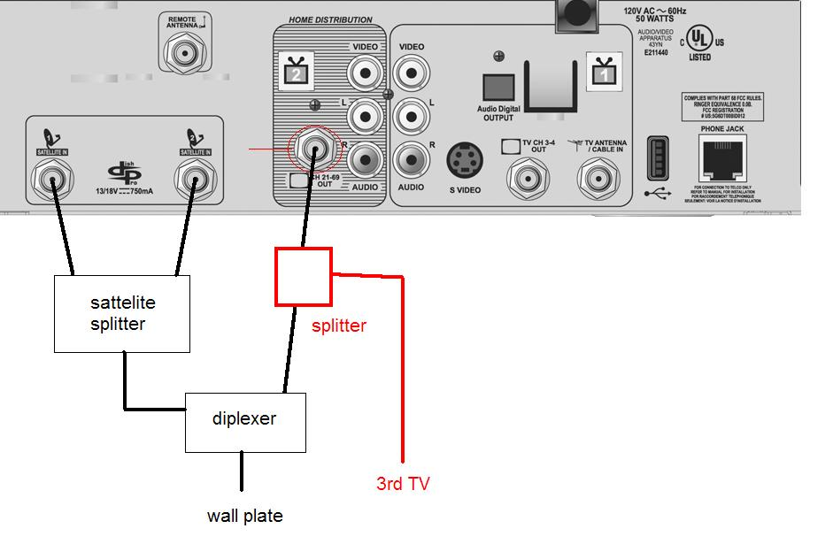 Satelite Cable TV help Grassroots Motorsports forum – Dish 625 Dvr Wiring Diagrams